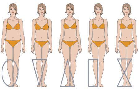 Как подобрать купальник по типу фигуры